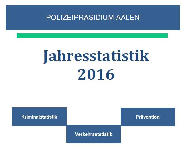 Polizei Aalen Statistik